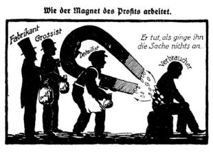 Plakat 1900 Magnet Profit